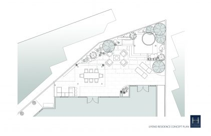 Gibbons project design